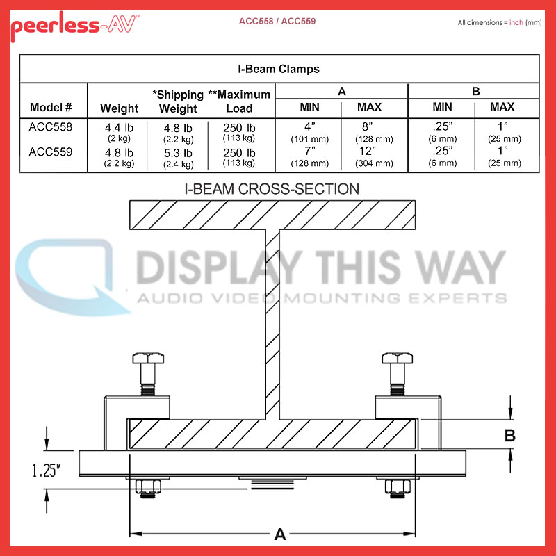 Peerless Acc559 Ceiling Plate For 7 12 Quot I Beam