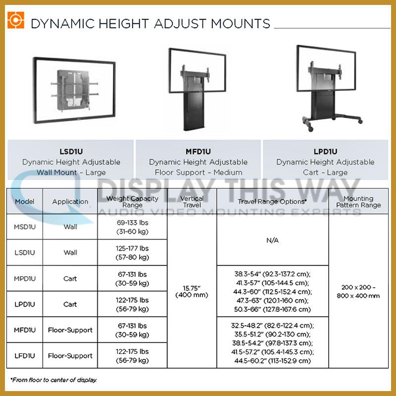 Chief Medium Fusion Dynamic Height Adjust Tv Wall Mount Msd1u